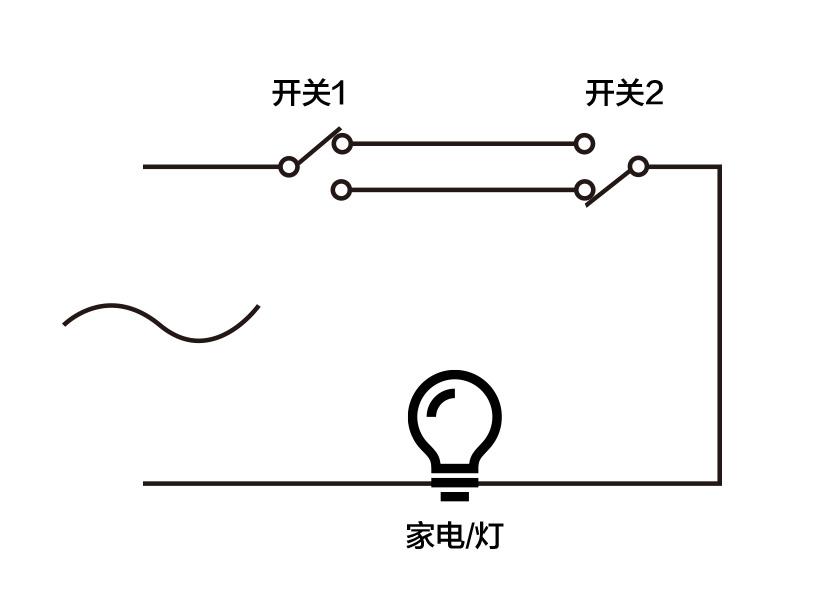【教程】使用小燕墙壁开关实现双控(多控)